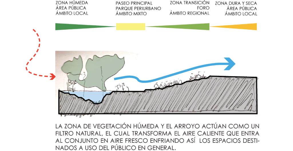 Museo-Agricultura-Culiacan-a10-studio-architecture-design-09natural-ventilation