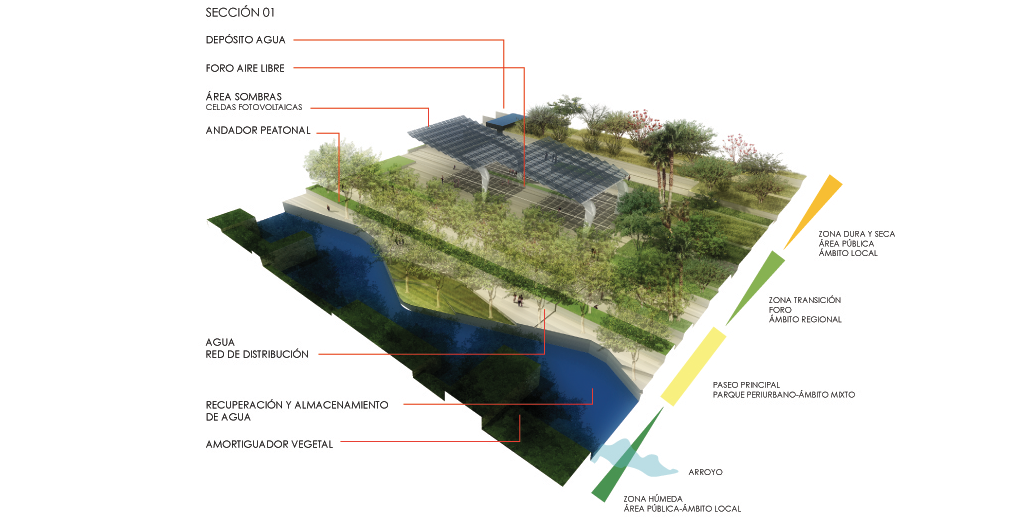 Museo-Agricultura-Culiacan-a10-studio-architecture-design-13-sustainable-park