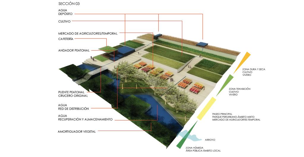 Museo-Agricultura-Culiacan-a10-studio-architecture-design-15-live-museum