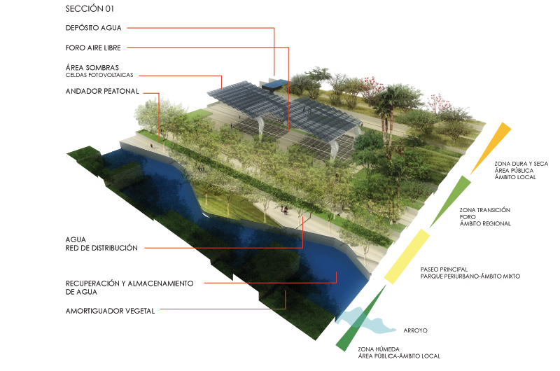 Museo-Agricultura-Culiacan-a10-studio-architecture-strategies-sustainable-park